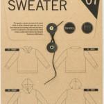 Finlayson_ sweater thread theory